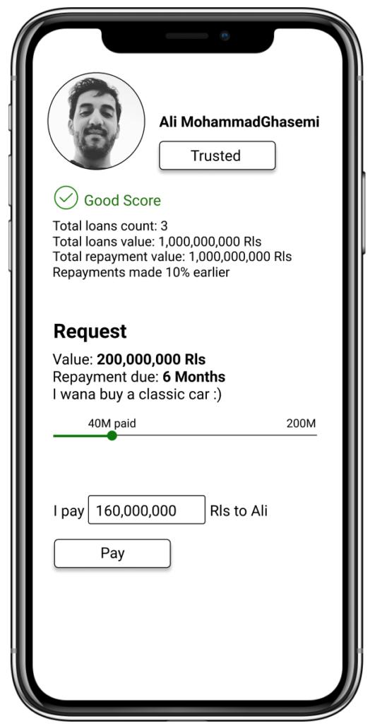 Lending Startup based on social trues